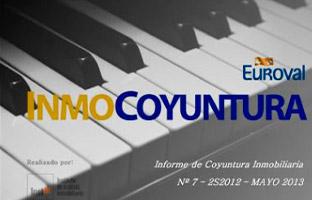 InmoCoyuntura VII Edición 2º Semestre 2012