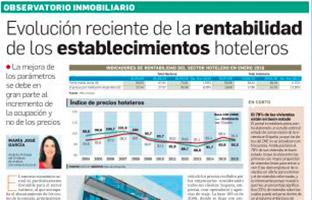 Evolución reciente de la rentabilidad de los establecimientos hoteleros