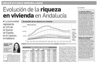 Evolución de la riqueza en vivienda en Andalucía