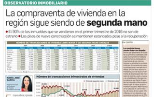 La compraventa de vivienda en Andalucía sigue siendo de segunda mano