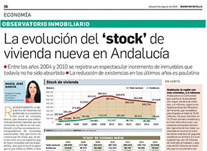 La evolución del 'stock' de vivienda nueva en Andalucía