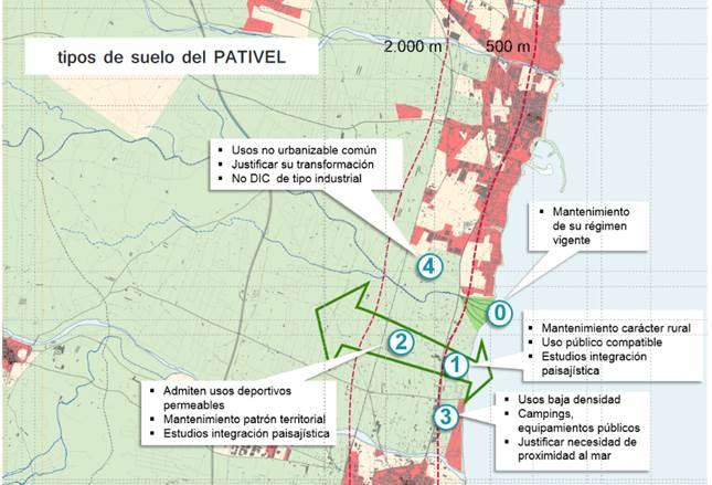 Plan de acción territorial de la infraestructura verde del litoral de la Comunidad Valeciana