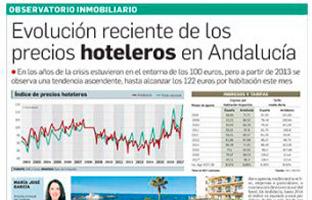 Evolución reciente de los precios hoteleros en Andalucía