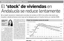 El stock de viviendas en Andalucía se reduce lentamente