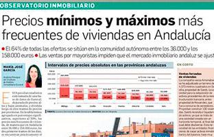 Precios mínimos y máximos más frecuentes de viviendas en Andalucía