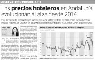 Los precios hoteleros en Andalucía evolucionan al alza desde 2014
