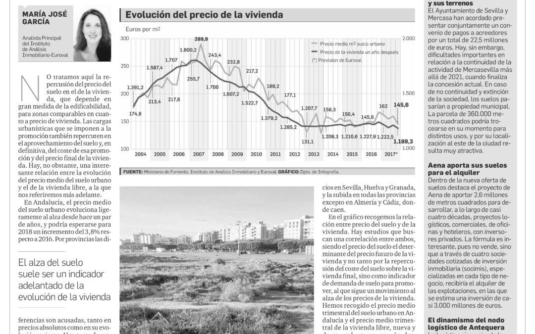 El precio del suelo y la recuperación del valor de la vivienda – Observatorio Inmobliario