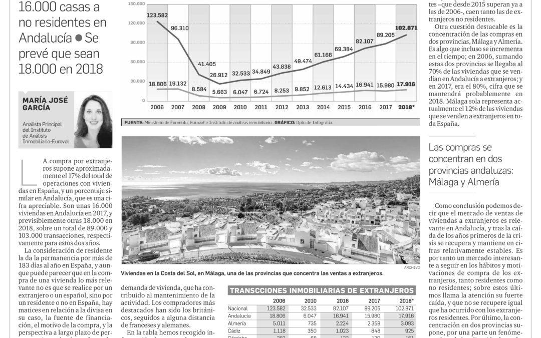 Observatorio Inmobiliario – Los extranjeros en el mercado de la vivienda.