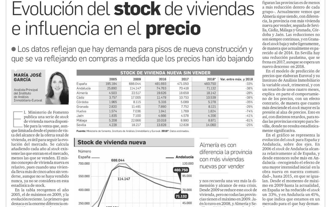 Observatorio Inmobiliario – Evolución del stock de viviendas e influencia en el precio