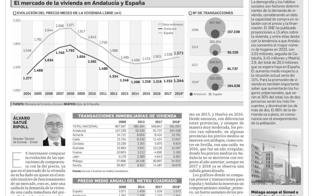 Observatorio Inmobiliario – Compraventa y precio de la vivienda en Andalucía