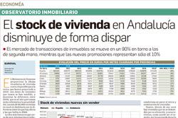 Observatorio Inmobiliario – El stock de vivienda en Andalucía disminuye de forma dispar