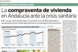 La compraventa de vivienda en Andalucía ante la crisis sanitaria