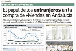 Papel de los extranjeros en la compra de viviendas en Andalucía