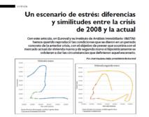 El inmobiliario mes a mes. Un escenario de estrés: diferencias y similitudes entre la crisis de 2008 y la actual