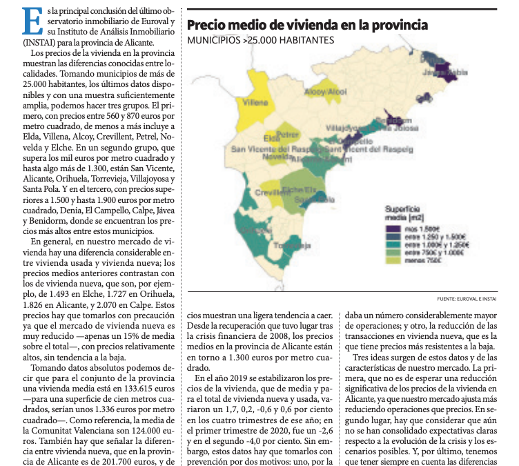 Anuario Empresarial Alicante Plaza: El precio de la vivienda se mantiene