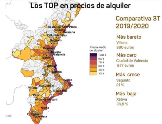 Observatorio Inmobiliario: los precios de alquiler en los municipios de la Comunidad Valenciana