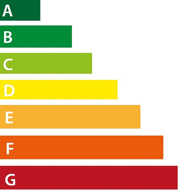 Certificado de eficiencia energética. Todo lo que necesitas saber.