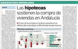 Observatorio inmobiliario – La hipoteca sostiene la compraventa de vivienda en Andalucía