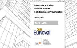 Previsión a 3 años Precios Medios Residenciales Provinciales, 2021 – 2023