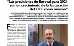 Las previsiones de Euroval para 2021 son un crecimiento de la facturación del 10% como mínimo